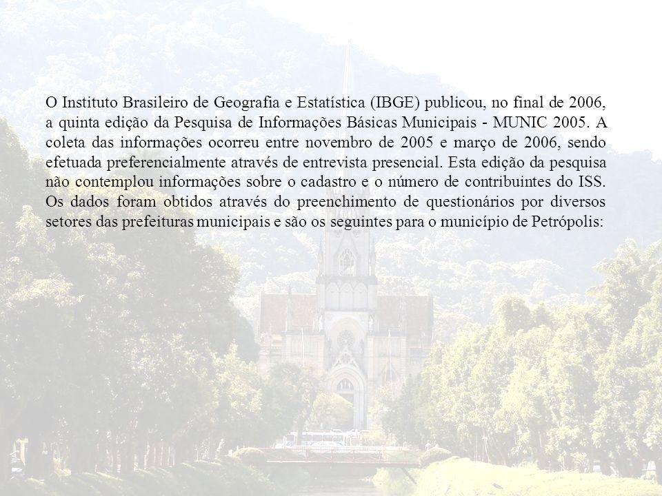 O Instituto Brasileiro de Geografia e Estatística (IBGE) publicou, no final de 2006, a quinta edição da Pesquisa de Informações Básicas Municipais - M