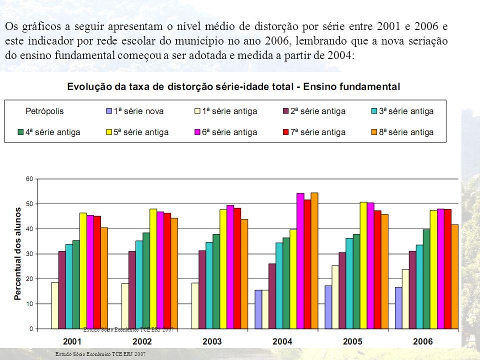 Os gráficos a seguir apresentam o nível médio de distorção por série entre 2001 e 2006 e este indicador por rede escolar do município no ano 2006, lem