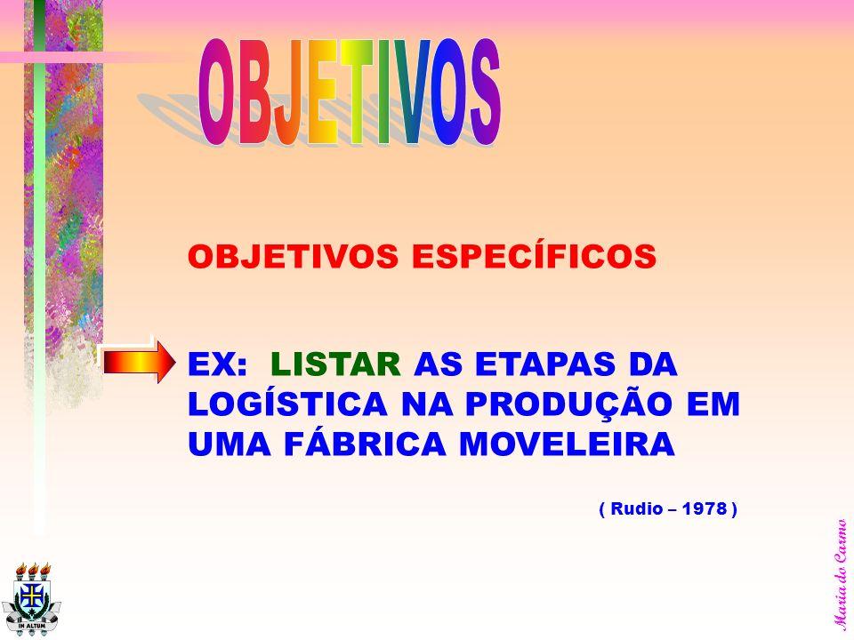 Maria do Carmo IDENTIFICAR O USO DOS PROCESSOS LOGÍSTICOS JUNTO AO SISTEMA DE DISTRIBUIÇÃO DE UMA TRANSPORTADORA... OU DISTRIBUIDORA. ( Rudio – 1978 )
