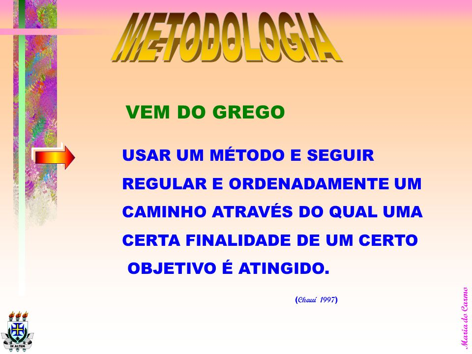 Maria do Carmo METHODOLOGIA : VEM DO GREGO METHOS META HODOSCAMINHO, VIA