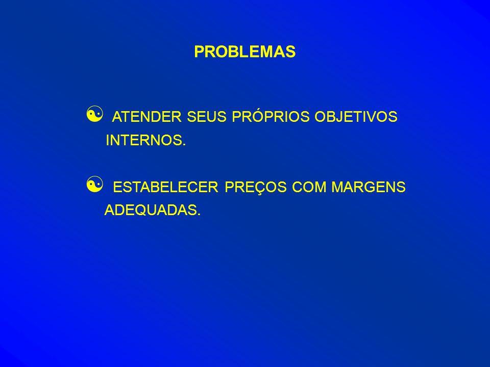 PROBLEMAS [ ATENDER SEUS PRÓPRIOS OBJETIVOS INTERNOS. [ ESTABELECER PREÇOS COM MARGENS ADEQUADAS.