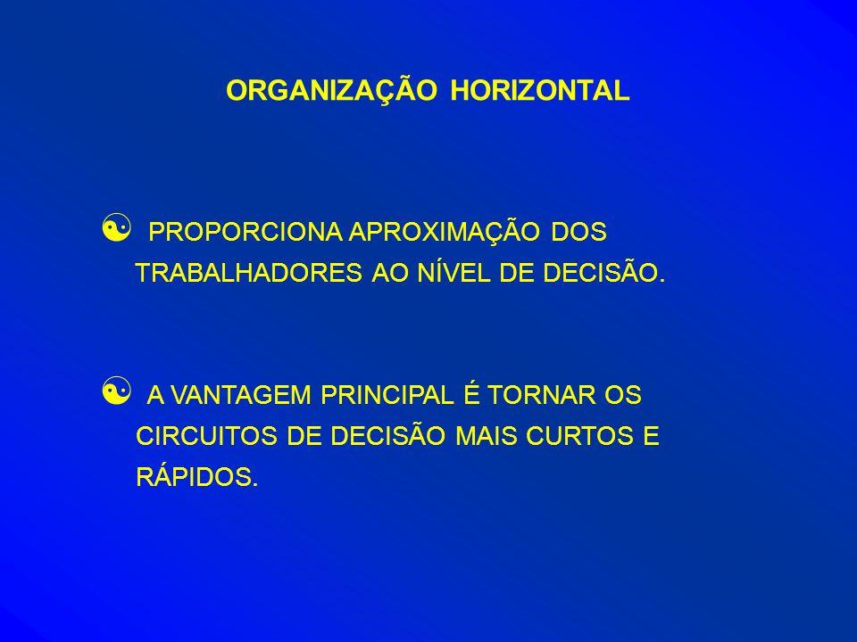 ORGANIZAÇÃO HORIZONTAL [ PROPORCIONA APROXIMAÇÃO DOS TRABALHADORES AO NÍVEL DE DECISÃO. [ A VANTAGEM PRINCIPAL É TORNAR OS CIRCUITOS DE DECISÃO MAIS C