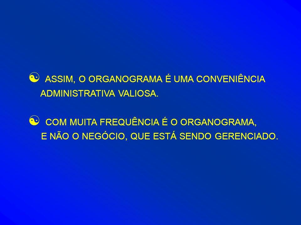 [ ASSIM, O ORGANOGRAMA É UMA CONVENIÊNCIA ADMINISTRATIVA VALIOSA. [ COM MUITA FREQUÊNCIA É O ORGANOGRAMA, E NÃO O NEGÓCIO, QUE ESTÁ SENDO GERENCIADO.