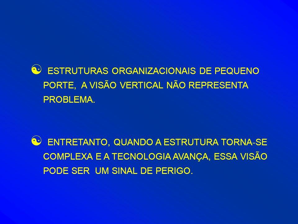 [ ESTRUTURAS ORGANIZACIONAIS DE PEQUENO PORTE, A VISÃO VERTICAL NÃO REPRESENTA PROBLEMA. [ ENTRETANTO, QUANDO A ESTRUTURA TORNA-SE COMPLEXA E A TECNOL