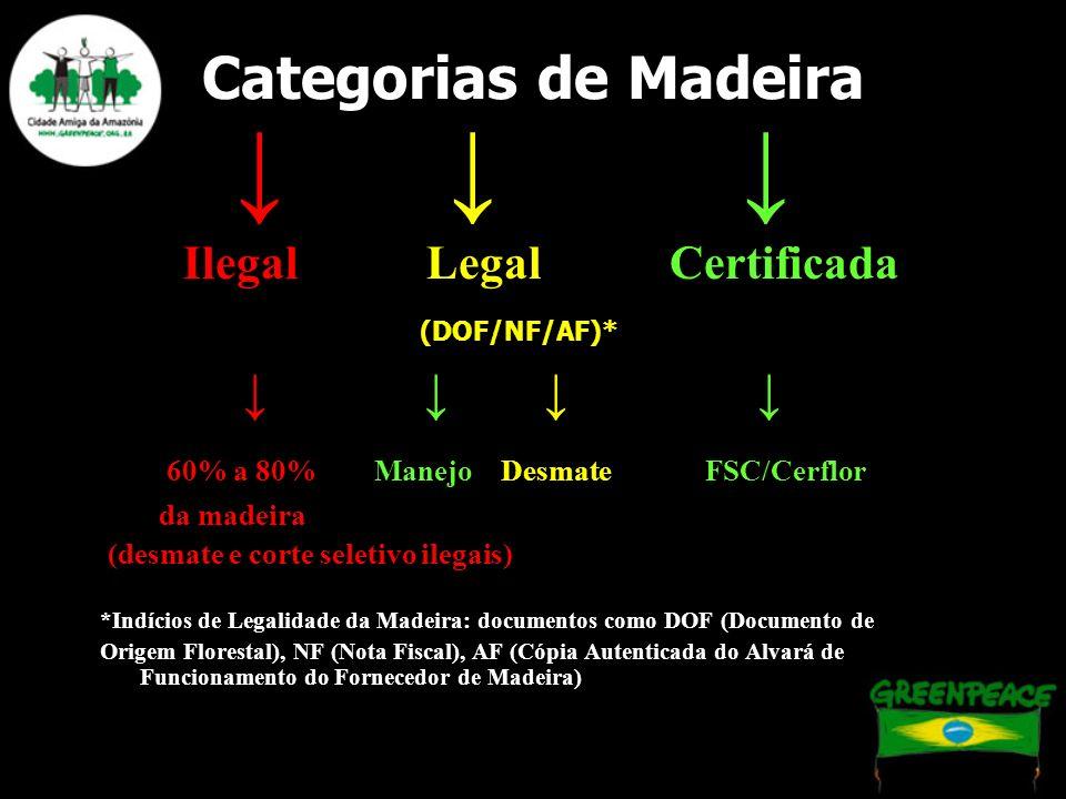 Categorias de Madeira Ilegal Legal Certificada (DOF/NF/AF)* 60% a 80% Manejo Desmate FSC/Cerflor da madeira (desmate e corte seletivo ilegais) *Indíci