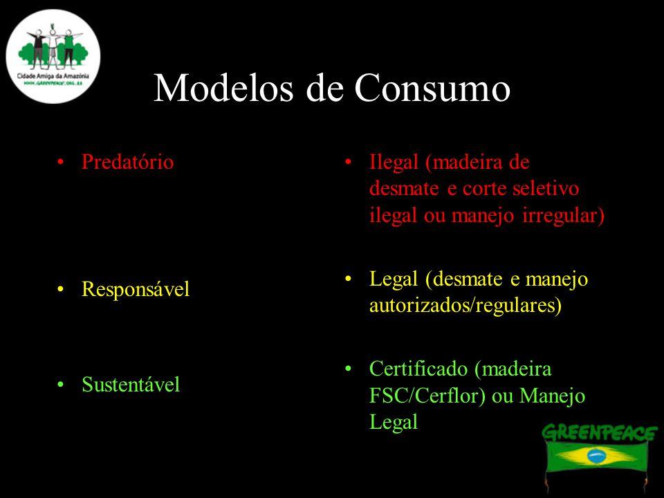 Modelos de Consumo Predatório Responsável Sustentável Ilegal (madeira de desmate e corte seletivo ilegal ou manejo irregular) Legal (desmate e manejo