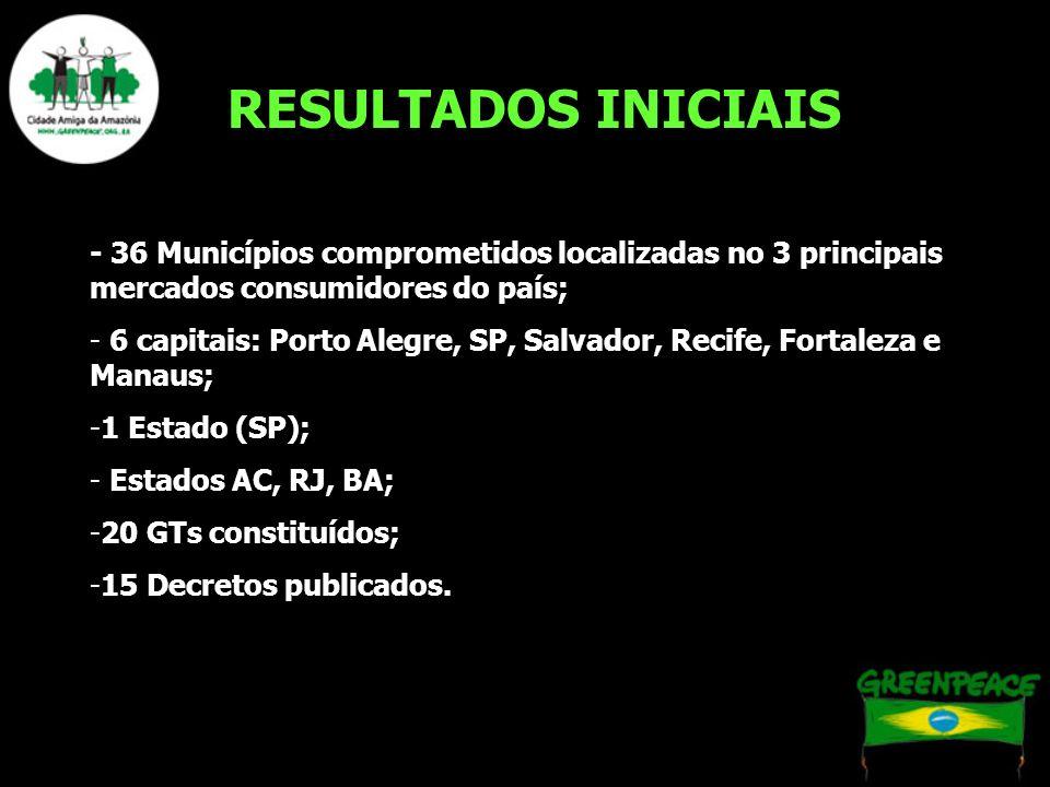 RESULTADOS INICIAIS - 36 Municípios comprometidos localizadas no 3 principais mercados consumidores do país; - 6 capitais: Porto Alegre, SP, Salvador,