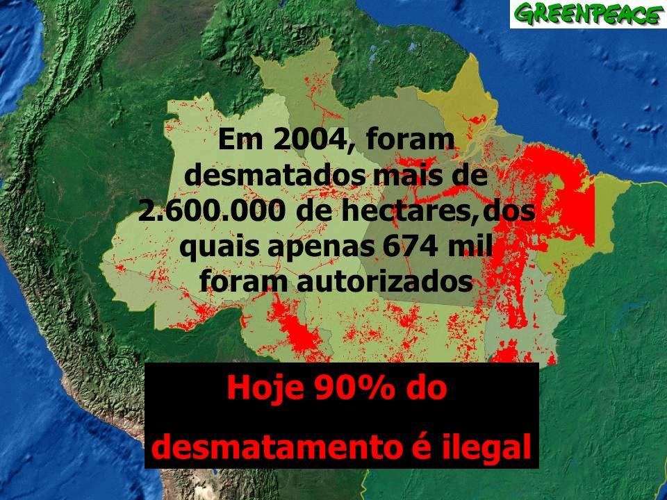 Em 2004, foram desmatados mais de 2.600.000 de hectares, dos quais apenas 674 mil foram autorizados Hoje 90% do desmatamento é ilegal