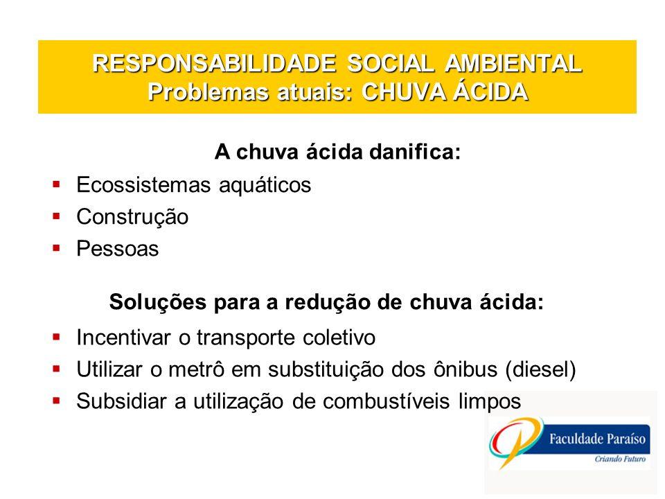 RESPONSABILIDADE SOCIAL AMBIENTAL Problemas atuais: CHUVA ÁCIDA Ecossistemas aquáticos Construção Pessoas A chuva ácida danifica: Incentivar o transpo