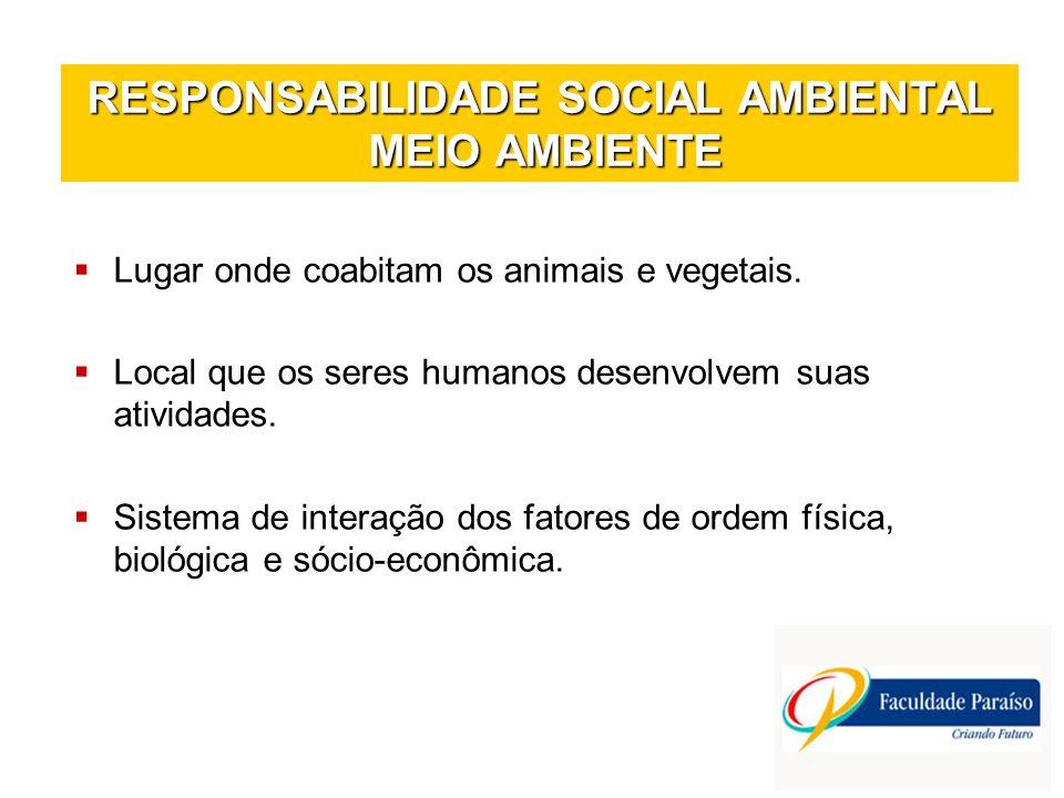 RESPONSABILIDADE SOCIAL AMBIENTAL MEIO AMBIENTE Lugar onde coabitam os animais e vegetais. Local que os seres humanos desenvolvem suas atividades. Sis