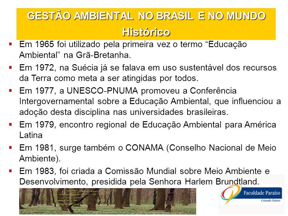 GESTÃO AMBIENTAL NO BRASIL E NO MUNDO Histórico Em 1965 foi utilizado pela primeira vez o termo Educação Ambiental na Grã-Bretanha. Em 1972, na Suécia