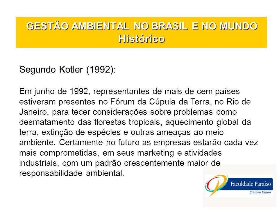 GESTÃO AMBIENTAL NO BRASIL E NO MUNDO Histórico Segundo Kotler (1992): Em junho de 1992, representantes de mais de cem países estiveram presentes no F