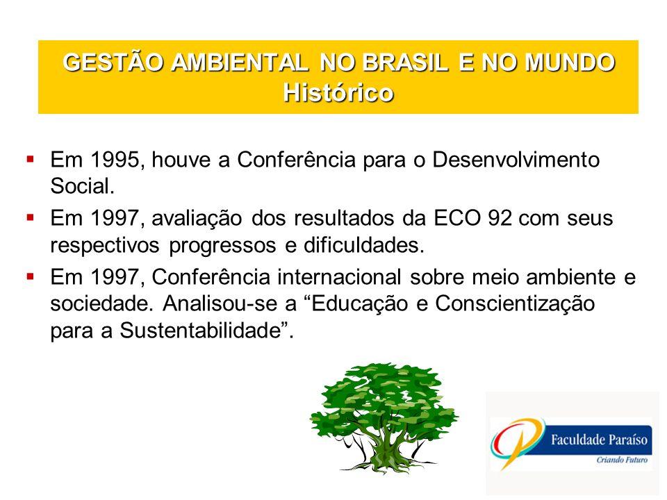 GESTÃO AMBIENTAL NO BRASIL E NO MUNDO Histórico Em 1995, houve a Conferência para o Desenvolvimento Social. Em 1997, avaliação dos resultados da ECO 9