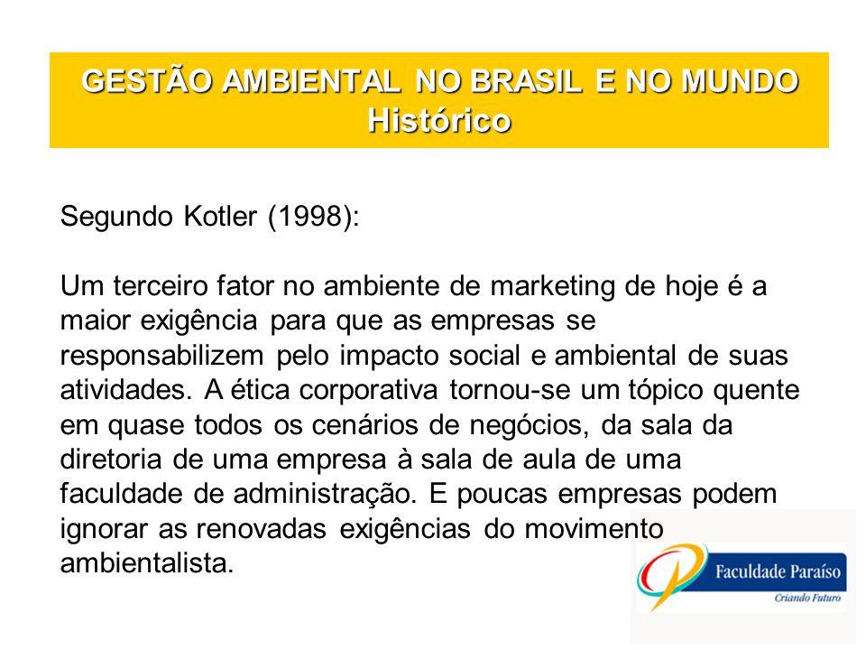 GESTÃO AMBIENTAL NO BRASIL E NO MUNDO Histórico Segundo Kotler (1998): Um terceiro fator no ambiente de marketing de hoje é a maior exigência para que