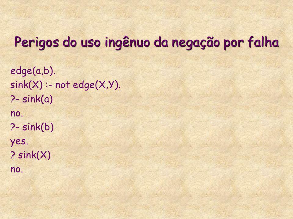 Perigos do uso ingênuo da negação por falha edge(a,b). sink(X) :- not edge(X,Y). ?- sink(a) no. ?- sink(b) yes. ? sink(X) no.