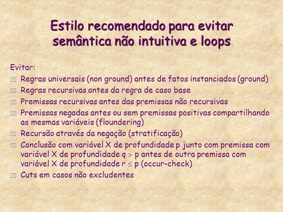 Estilo recomendado para evitar semântica não intuitiva e loops Evitar: * Regras universais (non ground) antes de fatos instanciados (ground) * Regras