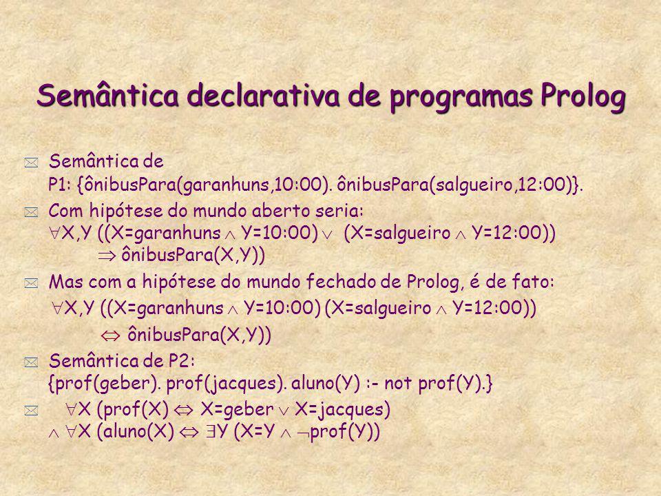Semântica declarativa de programas Prolog * Semântica de P1: {ônibusPara(garanhuns,10:00). ônibusPara(salgueiro,12:00)}. * Com hipótese do mundo abert