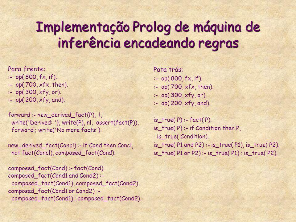 Implementação Prolog de máquina de inferência encadeando regras Para frente: :- op( 800, fx, if). :- op( 700, xfx, then). :- op( 300, xfy, or). :- op(