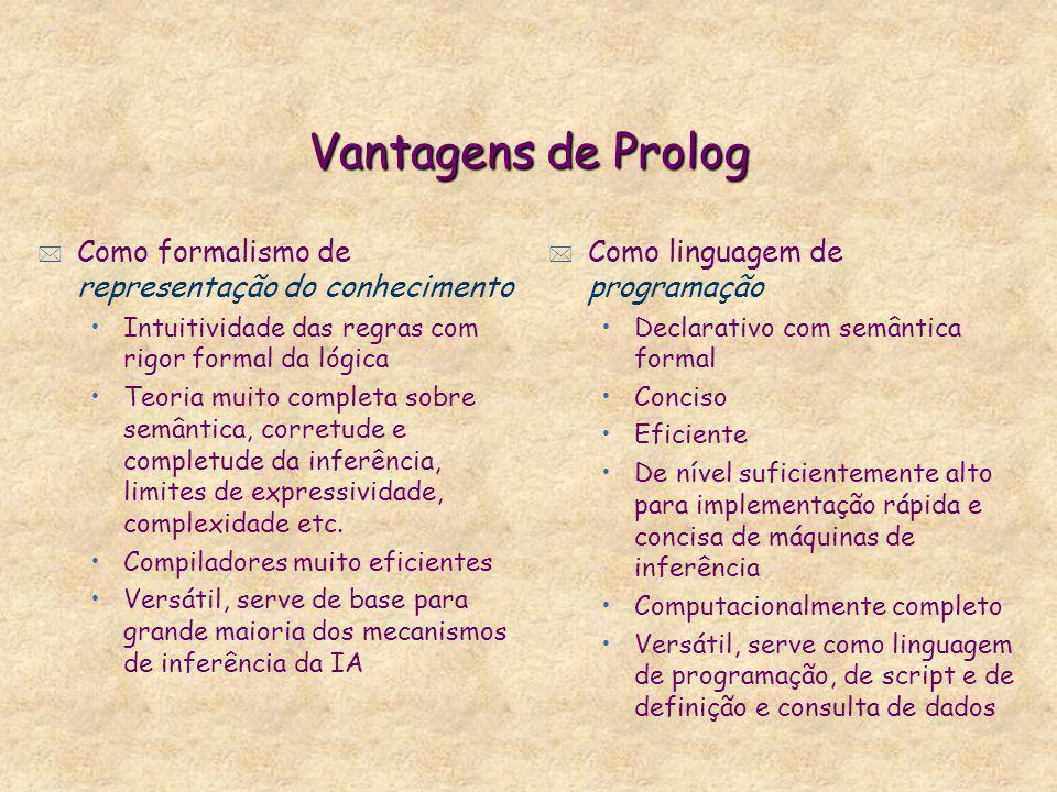 Vantagens de Prolog * Como formalismo de representação do conhecimento Intuitividade das regras com rigor formal da lógica Teoria muito completa sobre