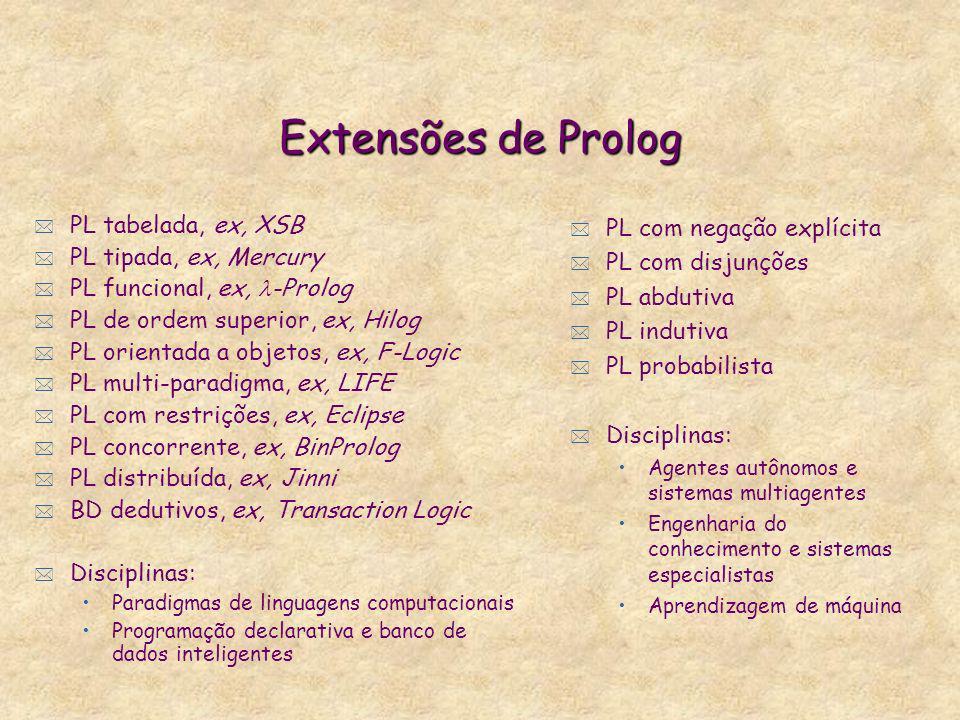 Extensões de Prolog * PL tabelada, ex, XSB * PL tipada, ex, Mercury * PL funcional, ex, -Prolog * PL de ordem superior, ex, Hilog * PL orientada a obj