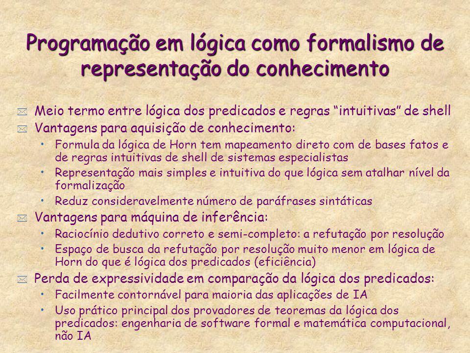 Programação em lógica como formalismo de representação do conhecimento * Meio termo entre lógica dos predicados e regras intuitivas de shell * Vantage