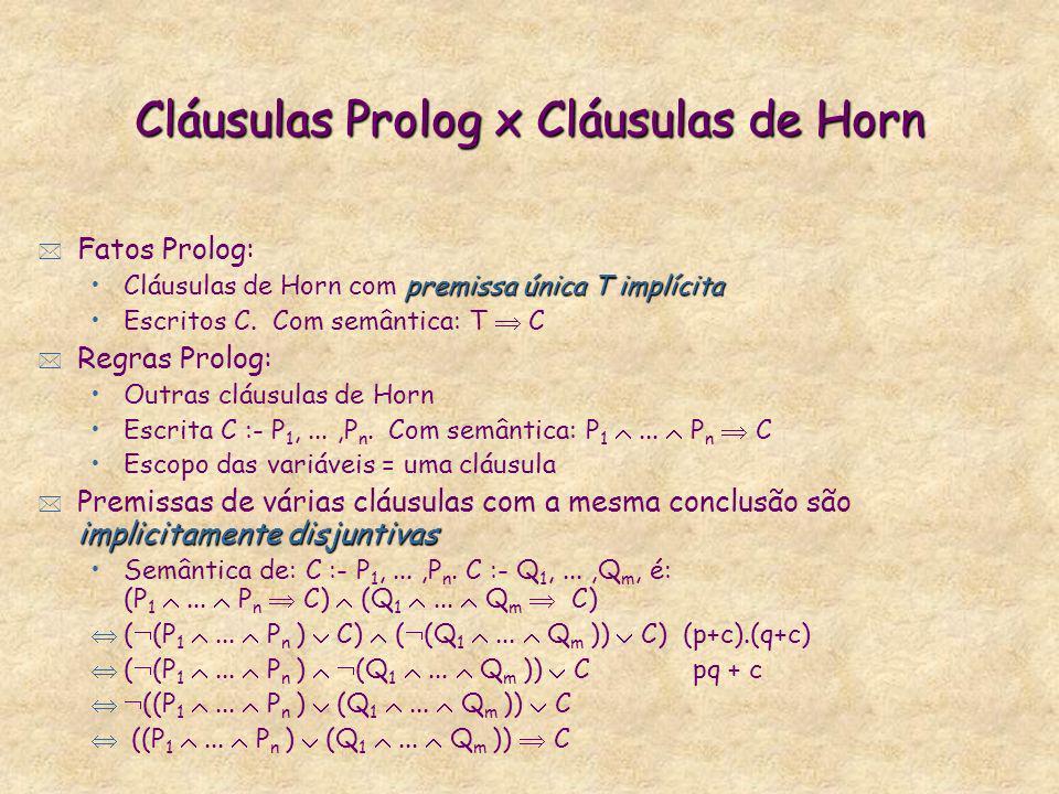 Cláusulas Prolog x Cláusulas de Horn * Fatos Prolog: premissa única T implícitaCláusulas de Horn com premissa única T implícita Escritos C. Com semânt