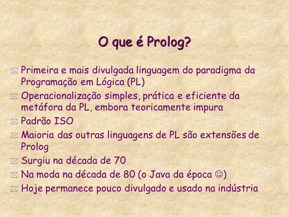 O que é Prolog? * Primeira e mais divulgada linguagem do paradigma da Programação em Lógica (PL) * Operacionalização simples, prática e eficiente da m