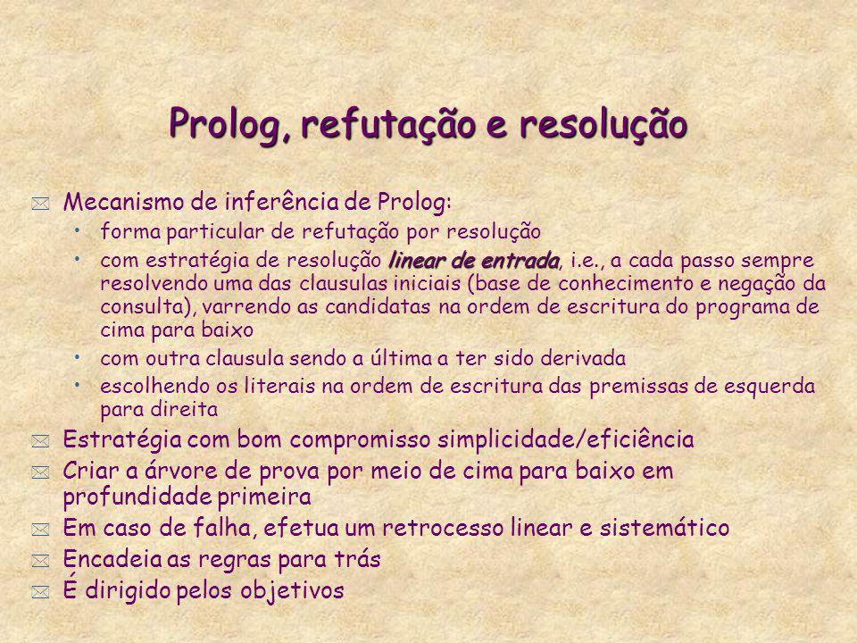 Prolog, refutação e resolução * Mecanismo de inferência de Prolog: forma particular de refutação por resolução linear de entradacom estratégia de reso