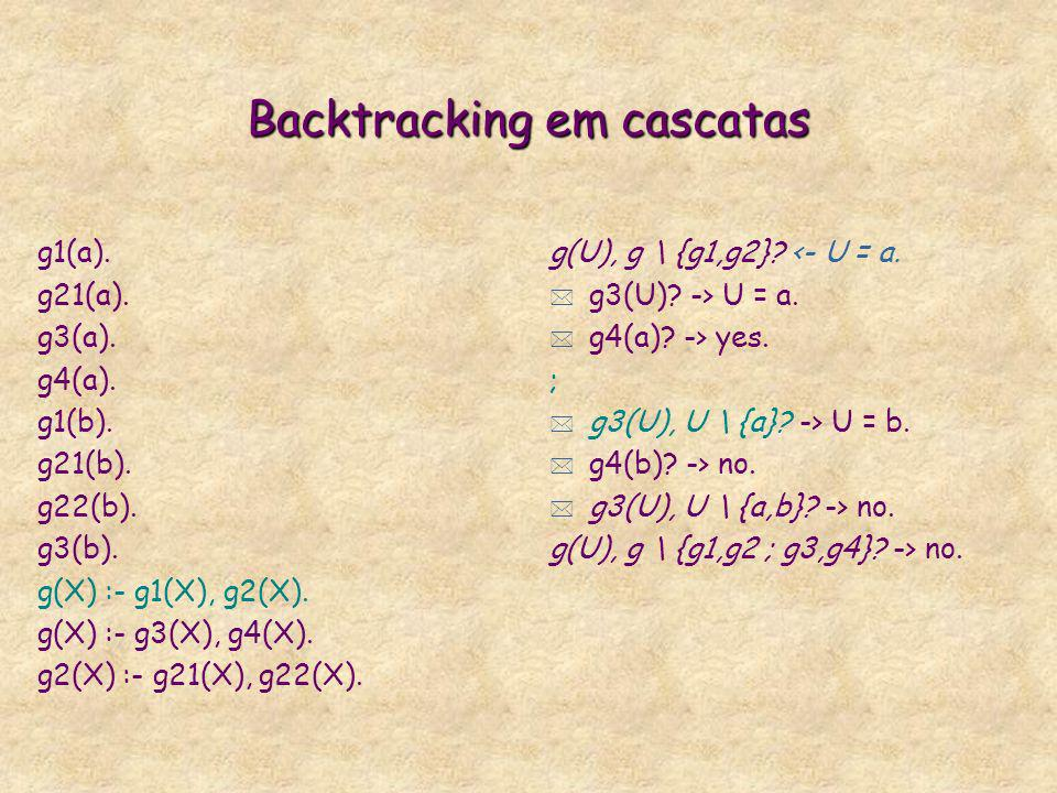 Backtracking em cascatas g1(a). g21(a). g3(a). g4(a). g1(b). g21(b). g22(b). g3(b). g(X) :- g1(X), g2(X). g(X) :- g3(X), g4(X). g2(X) :- g21(X), g22(X