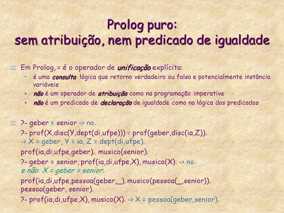 Prolog puro: sem atribuição, nem predicado de igualdade unificação * Em Prolog, = é o operador de unificação explícita: consultaé uma consulta lógica