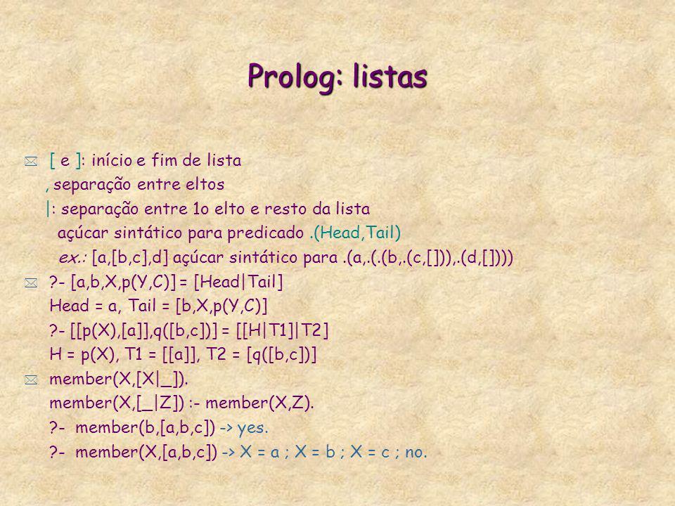 Prolog: listas * [ e ]: início e fim de lista, separação entre eltos |: separação entre 1o elto e resto da lista açúcar sintático para predicado.(Head