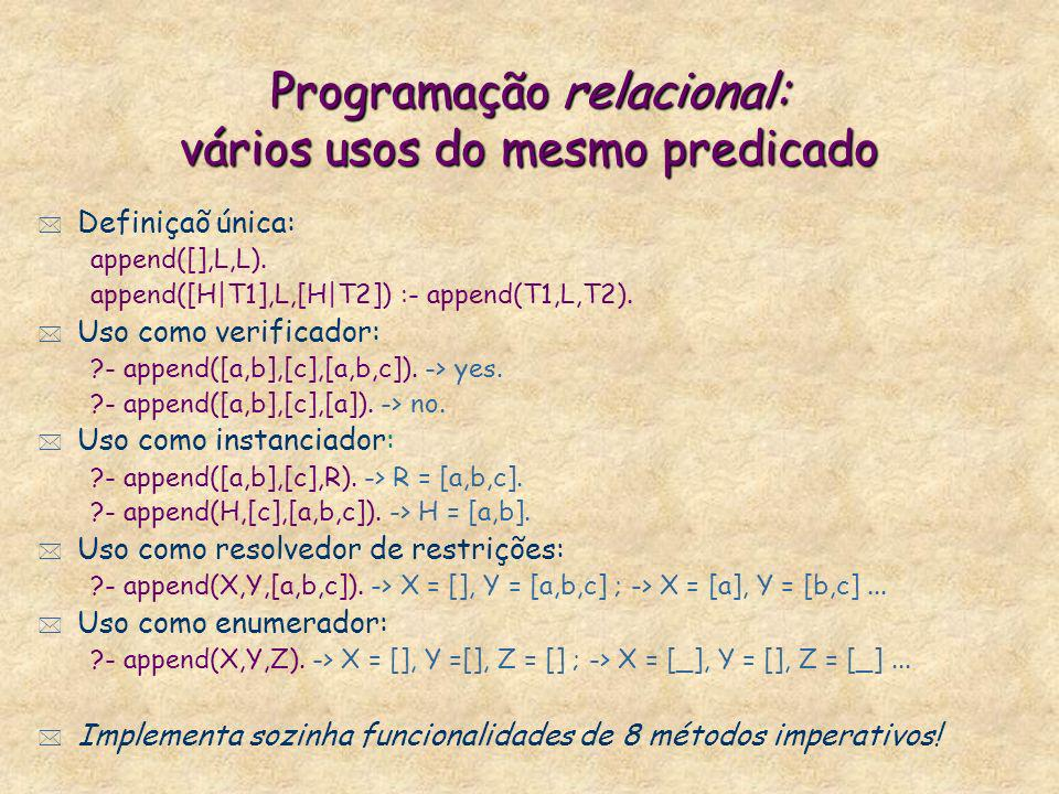 Programação relacional: vários usos do mesmo predicado * Definiçaõ única: append([],L,L). append([H|T1],L,[H|T2]) :- append(T1,L,T2). * Uso como verif