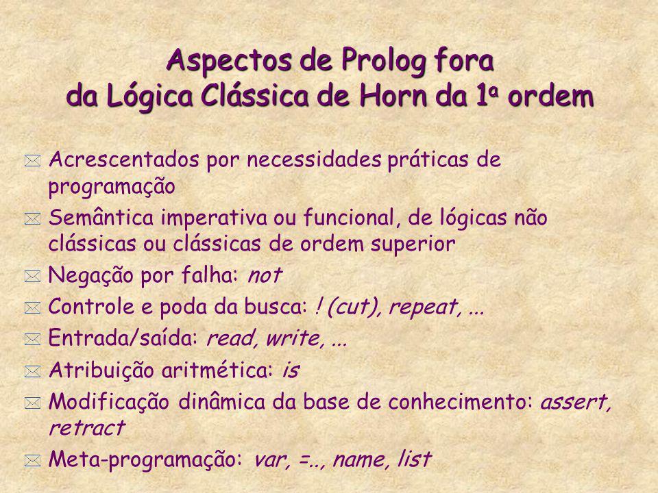 Aspectos de Prolog fora da Lógica Clássica de Horn da 1 a ordem * Acrescentados por necessidades práticas de programação * Semântica imperativa ou fun