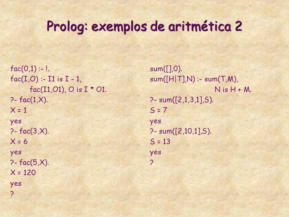 Prolog: exemplos de aritmética 2 fac(0,1) :- !. fac(I,O) :- I1 is I - 1, fac(I1,O1), O is I * O1. ?- fac(1,X). X = 1 yes ?- fac(3,X). X = 6 yes ?- fac
