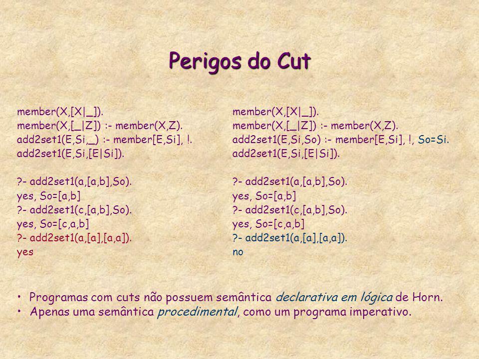 Perigos do Cut member(X,[X|_]). member(X,[_|Z]) :- member(X,Z). add2set1(E,Si,_) :- member[E,Si], !. add2set1(E,Si,[E|Si]). ?- add2set1(a,[a,b],So). y