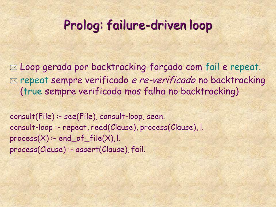 Prolog: failure-driven loop * Loop gerada por backtracking forçado com fail e repeat. * repeat sempre verificado e re-verificado no backtracking (true