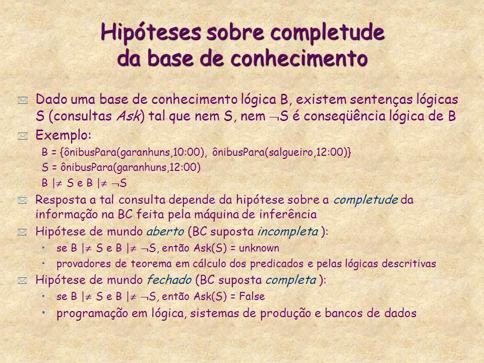 Hipóteses sobre completude da base de conhecimento * Dado uma base de conhecimento lógica B, existem sentenças lógicas S (consultas Ask) tal que nem S