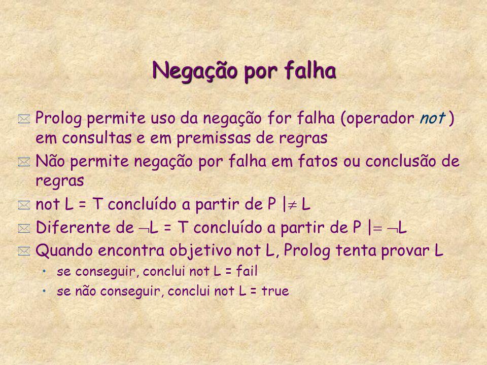 Negação por falha * Prolog permite uso da negação for falha (operador not ) em consultas e em premissas de regras * Não permite negação por falha em f