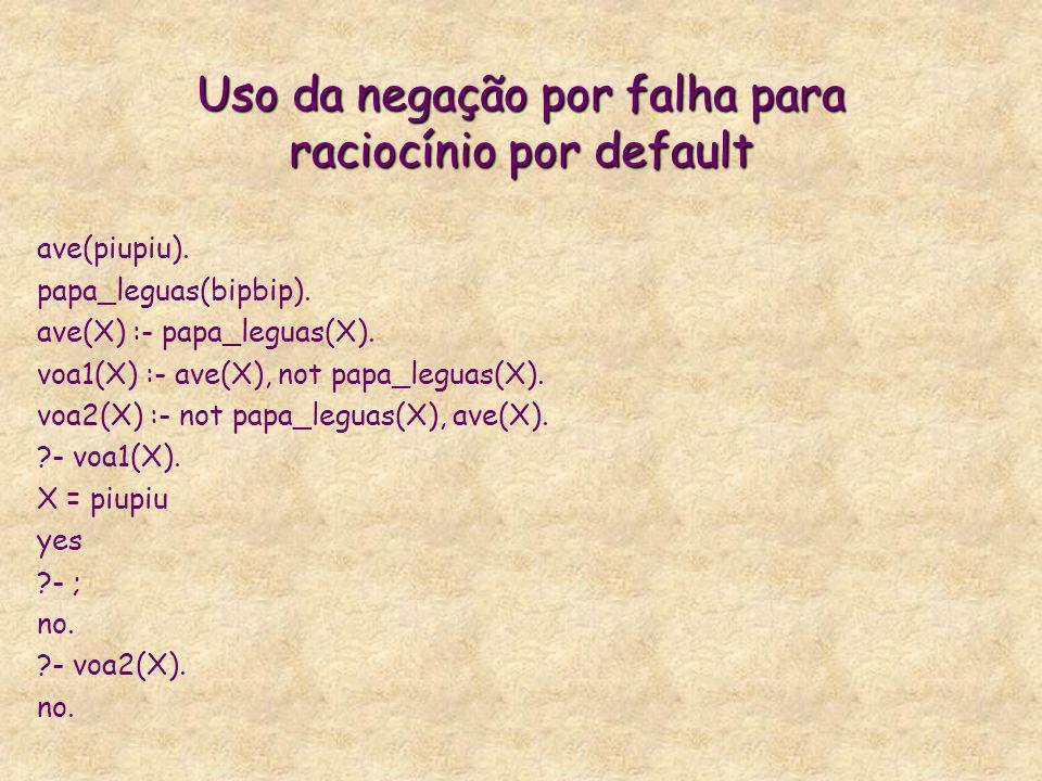 Uso da negação por falha para raciocínio por default ave(piupiu). papa_leguas(bipbip). ave(X) :- papa_leguas(X). voa1(X) :- ave(X), not papa_leguas(X)