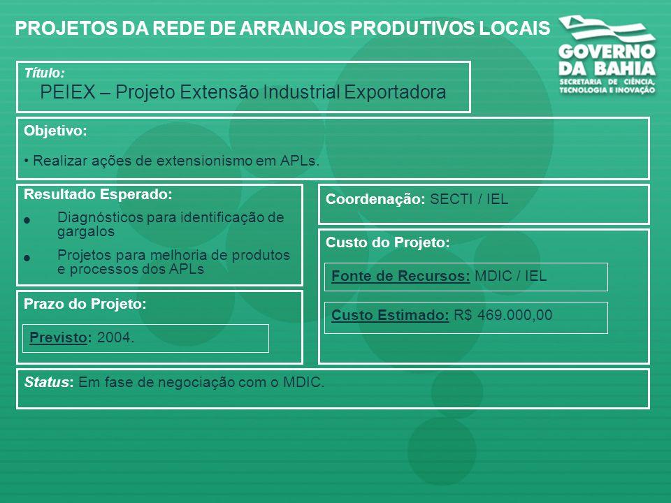 Título: Centros de Difusão Tecnológica Objetivo: Capacitar e difundir inovações de produto, processo e de gestão nos arranjos produtivos locais da Bah