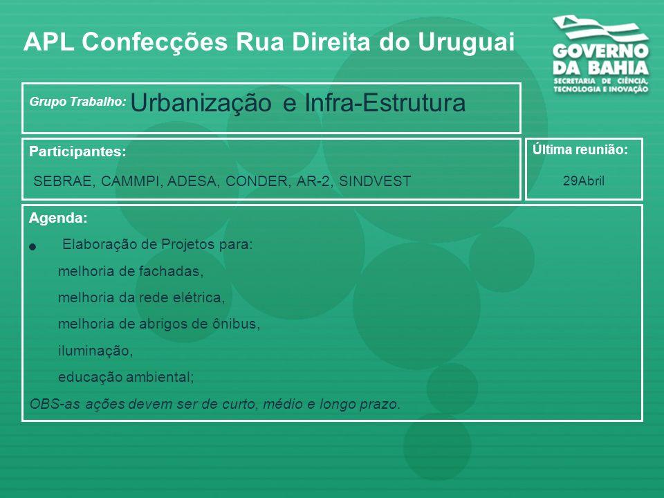 APL Confecções Rua Direita do Uruguai Fase Atual: Realização de Workshops com os empresários para sensibilização e mobilização de arranjos inter-empre