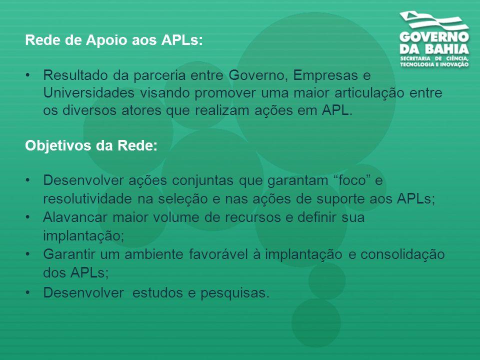 Rede de Apoio aos APLs: Resultado da parceria entre Governo, Empresas e Universidades visando promover uma maior articulação entre os diversos atores que realizam ações em APL.