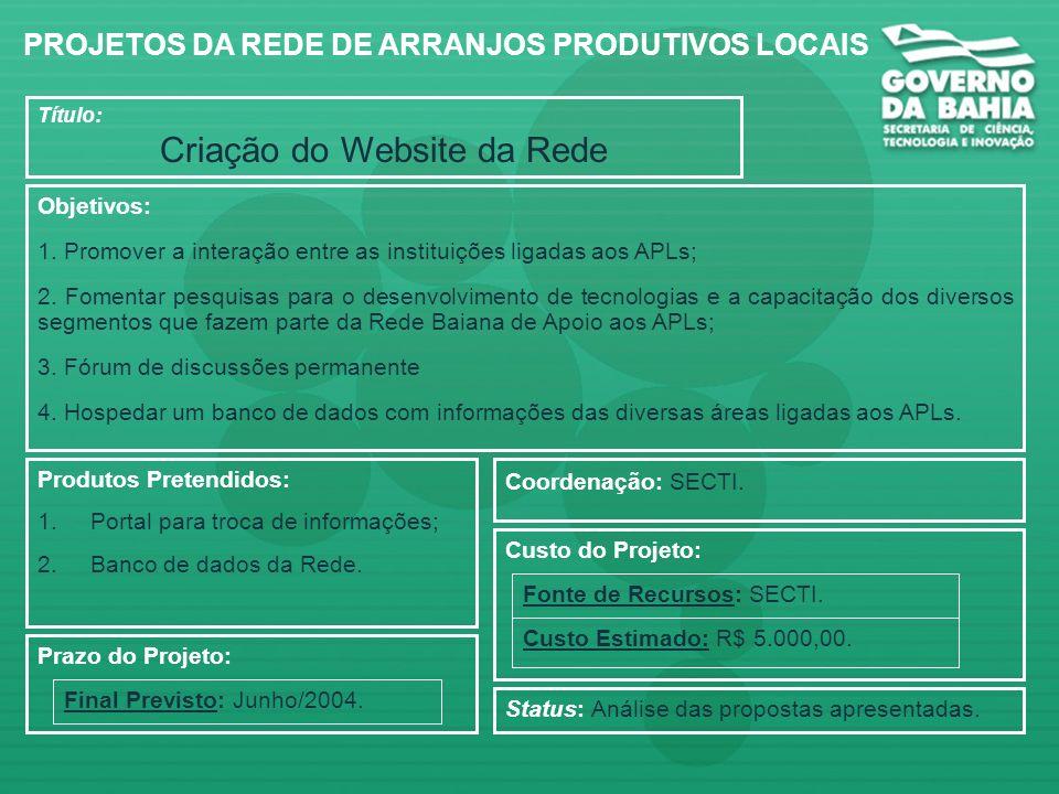 Título: Criação do Website da Rede PROJETOS DA REDE DE ARRANJOS PRODUTIVOS LOCAIS Objetivos: 1.