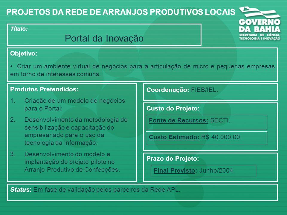 Título: Criação do Website da Rede PROJETOS DA REDE DE ARRANJOS PRODUTIVOS LOCAIS Objetivos: 1. Promover a interação entre as instituições ligadas aos