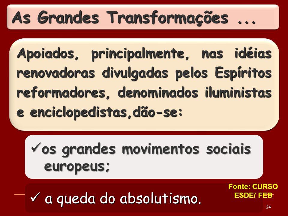 Apoiados, principalmente, nas idéias renovadoras divulgadas pelos Espíritos reformadores, denominados iluministas e enciclopedistas,dão-se: a queda do absolutismo.