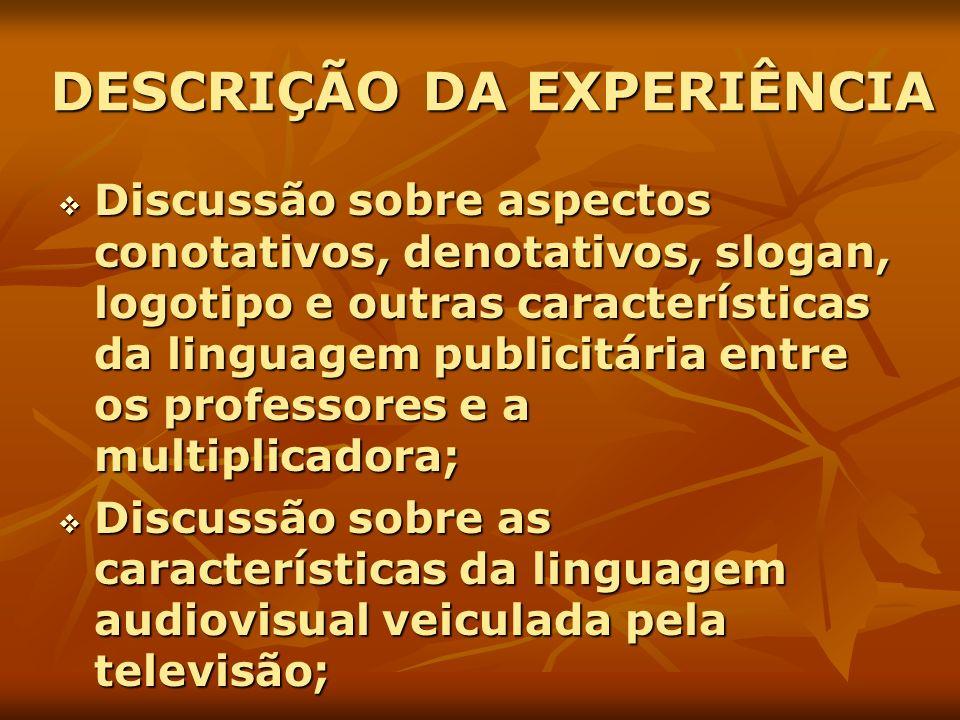 DESCRIÇÃO DA EXPERIÊNCIA Discussão sobre aspectos conotativos, denotativos, slogan, logotipo e outras características da linguagem publicitária entre