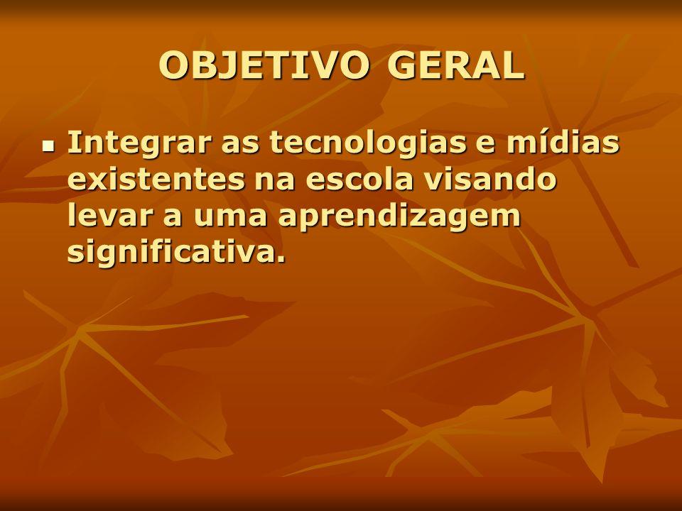 DESCRIÇÃO DA EXPERIÊNCIA 2.