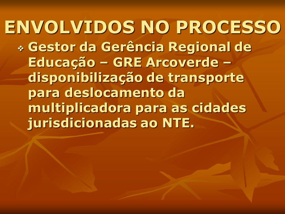 ENVOLVIDOS NO PROCESSO Gestor da Gerência Regional de Educação – GRE Arcoverde – disponibilização de transporte para deslocamento da multiplicadora pa