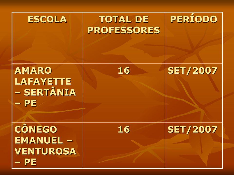 ESCOLA TOTAL DE PROFESSORES PERÍODO AMARO LAFAYETTE – SERTÂNIA – PE 16SET/2007 CÔNEGO EMANUEL – VENTUROSA – PE 16SET/2007