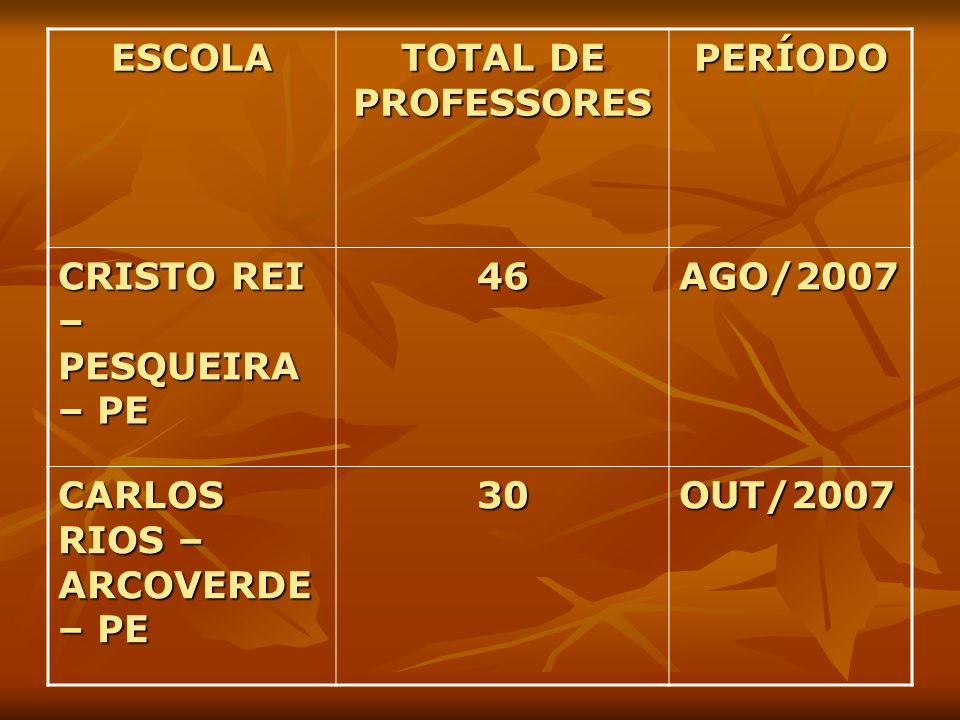 ESCOLA TOTAL DE PROFESSORES PERÍODO CRISTO REI – PESQUEIRA – PE 46AGO/2007 CARLOS RIOS – ARCOVERDE – PE 30OUT/2007